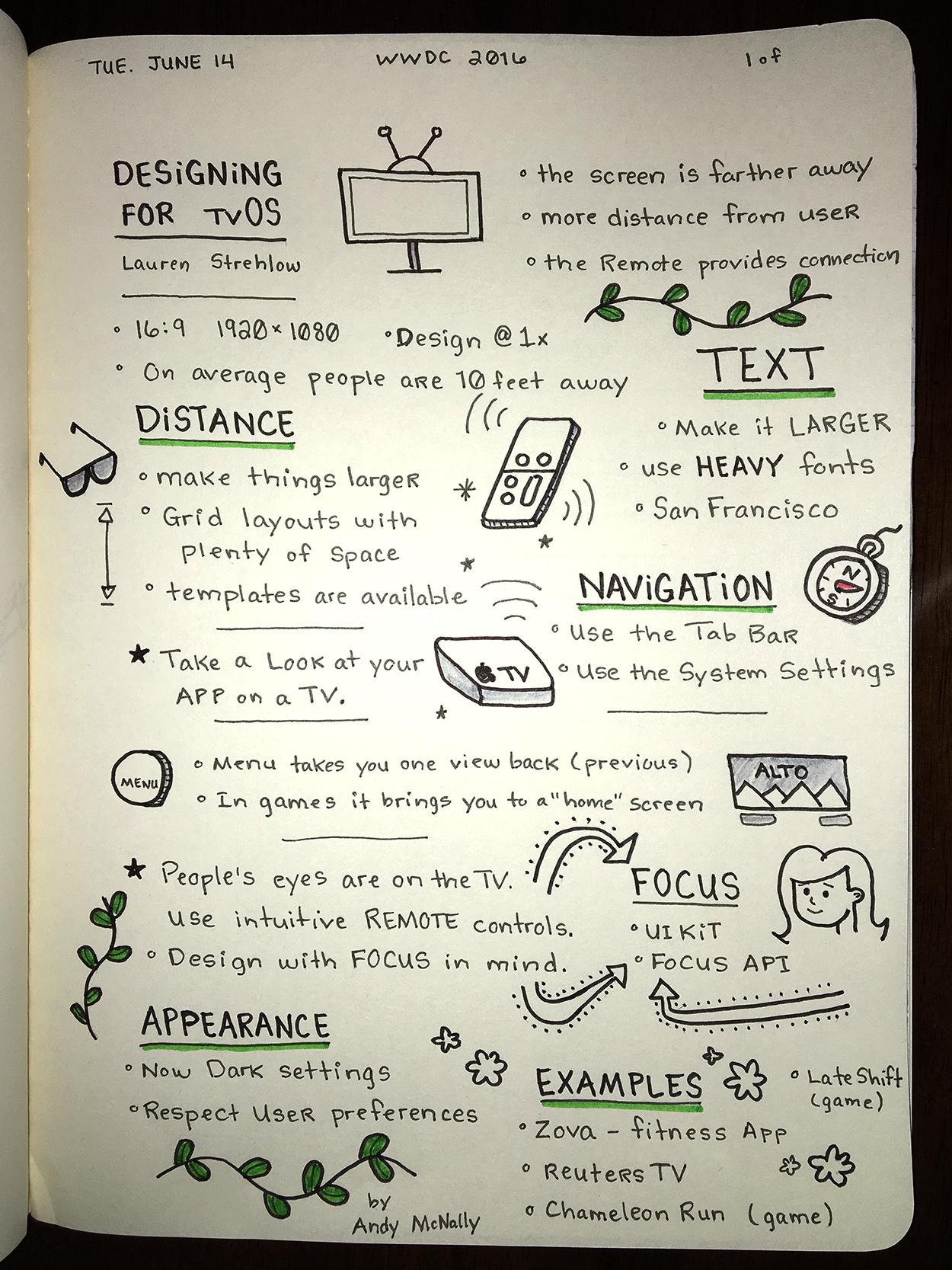 WWDC sketchnotes - Designing for tvOS