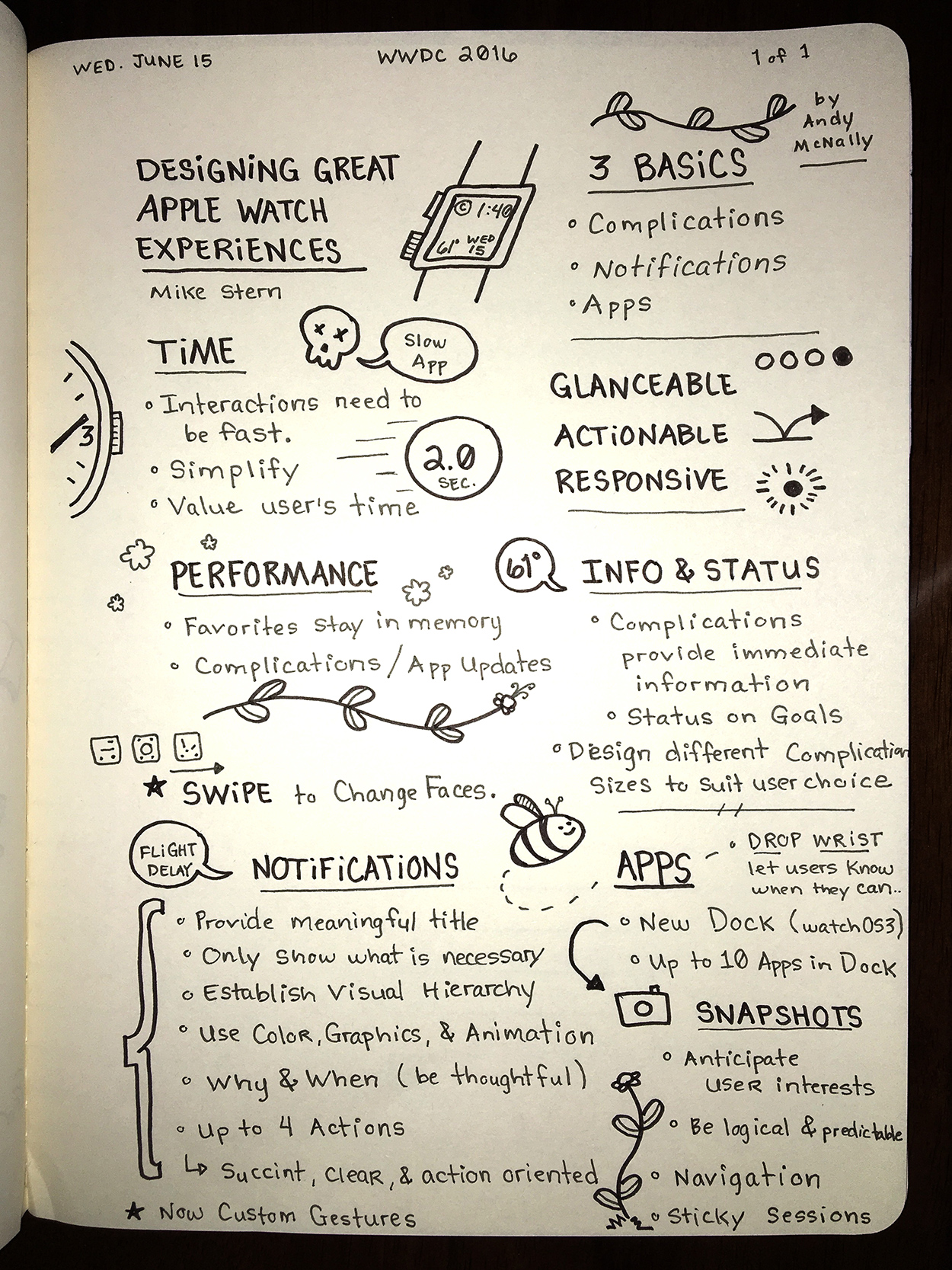 WWDC sketchnotes - Designing Great Apple Watch Experiences