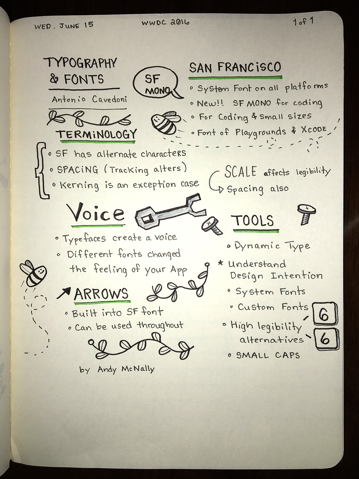 WWDC sketchnotes - Typography & Fonts