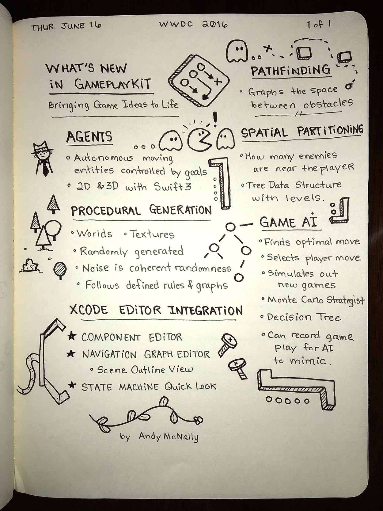WWDC sketchnotes - What's New in GamePlayKit