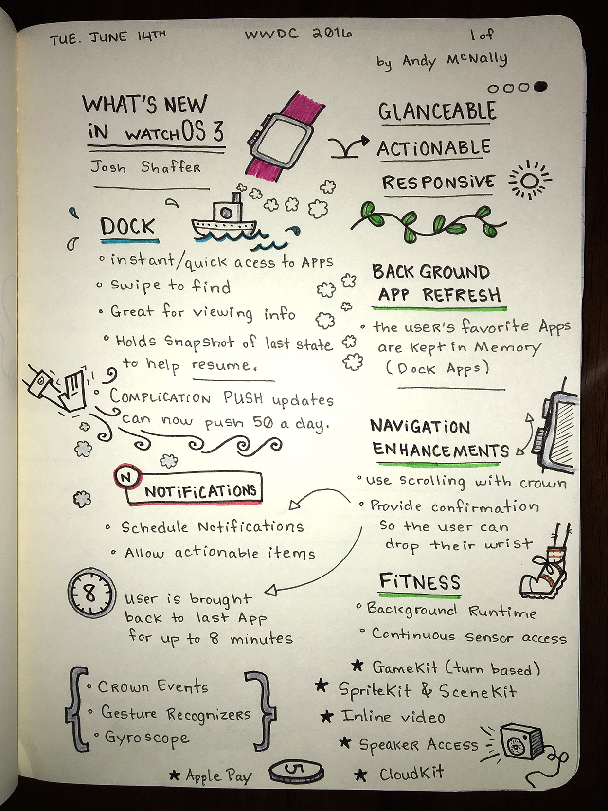 WWDC sketchnotes - What's New in watchOS