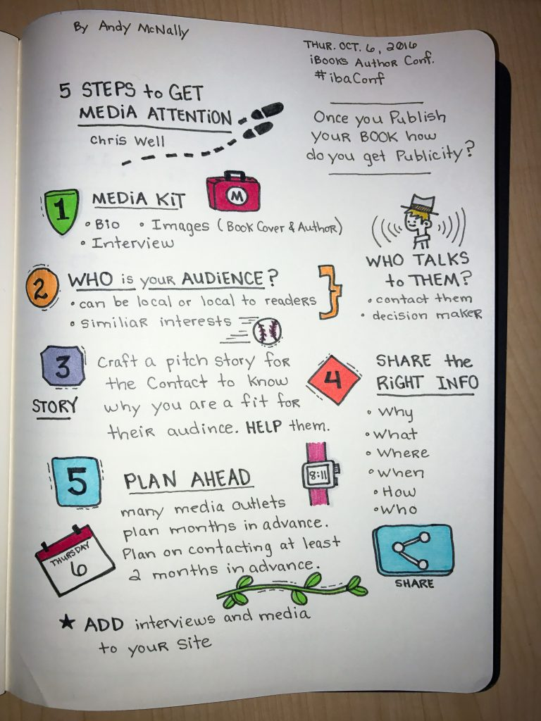iBooks Author Conference 5 Steps to Get Media Attention session sketchnotes