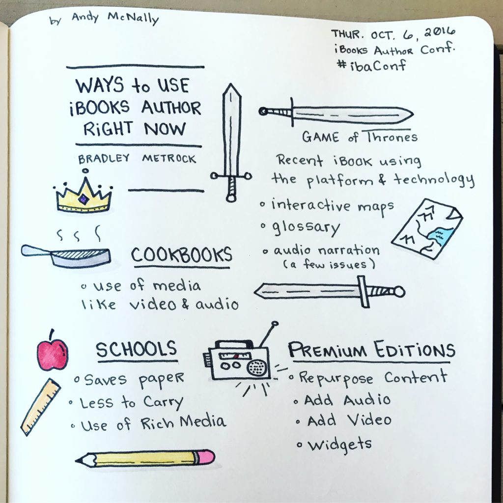 iBooks Author Conference Ways to Use iBooks Author Right Now session sketchnotes