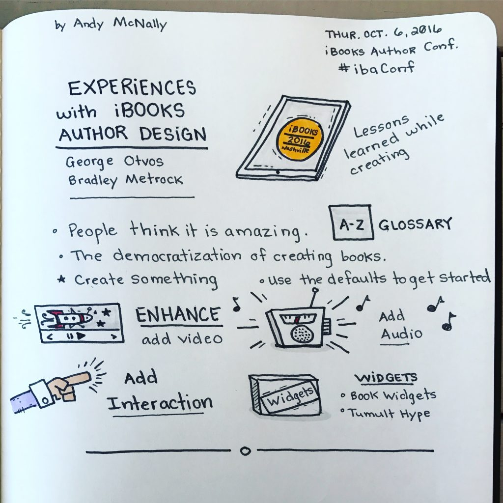 iBooks Author Conference Experiences with iBooks Author Design session sketchnotes