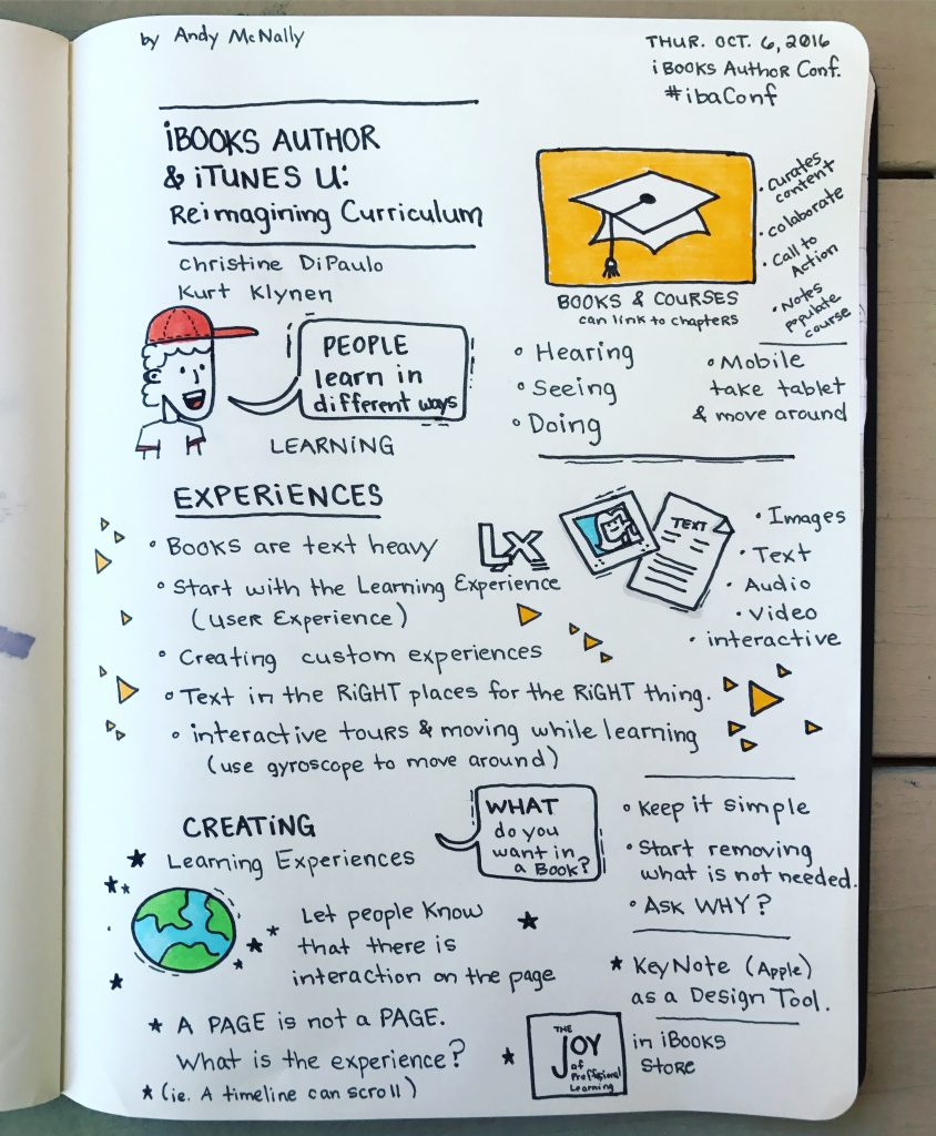 iBooks Author Conference Ibooks Author and iTunes University session sketchnotes