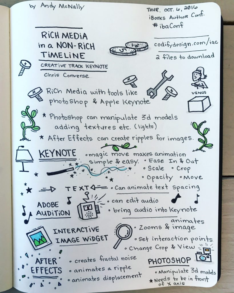 iBooks Author Conference Rich Media session sketchnotes