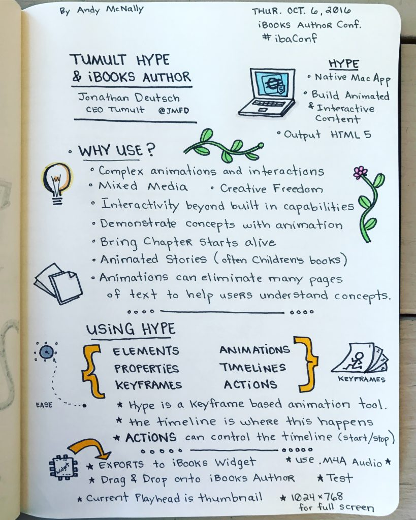 iBooks Author Conference Tumult Hype and iBooks Author session sketchnotes