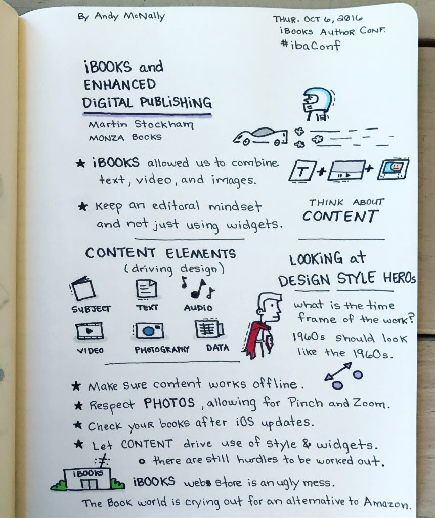 iBooks Author Conference Enhanced Digital Publishing session sketchnotes