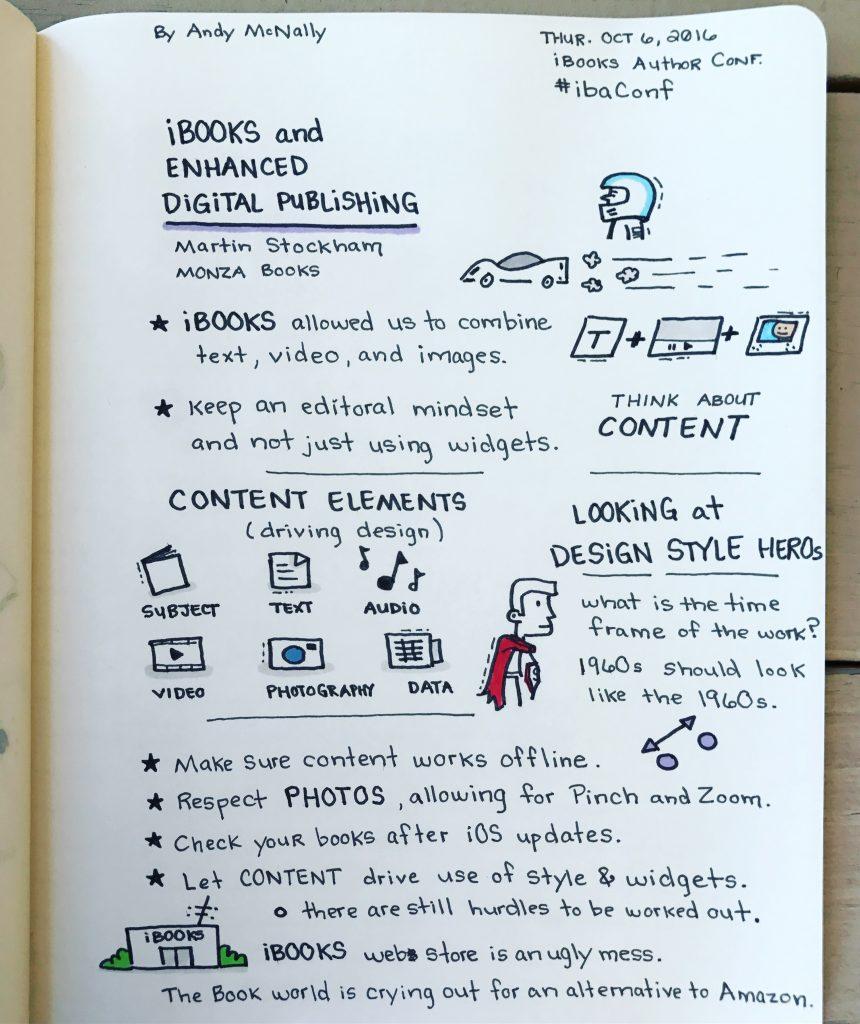 iBooks Author Conference Enhanced Digital Publishing session sketchnotes