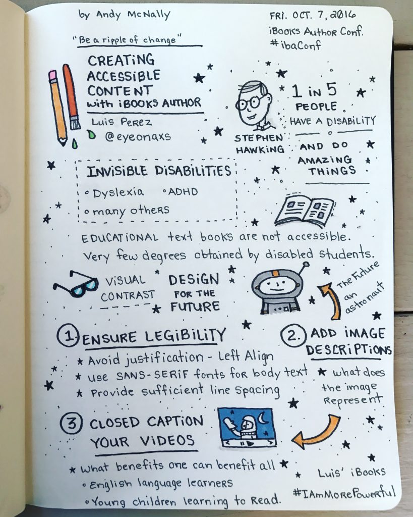 iBooks Author Conference Creating Accessible Content session sketchnotes