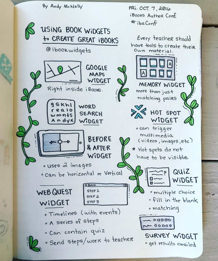 iBooks Author Conference Using Book Widgets session sketchnotes