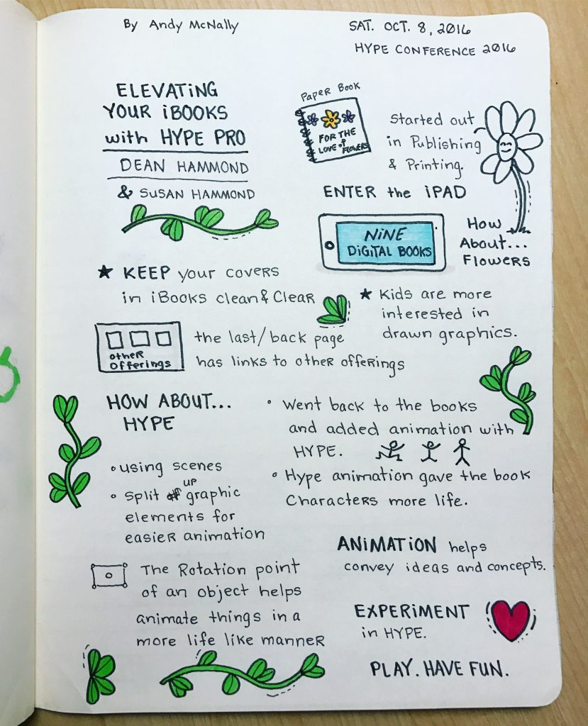 the Hype Conference 2016 Sketchnotes, Elevating Your iBooks with Hype Pro session