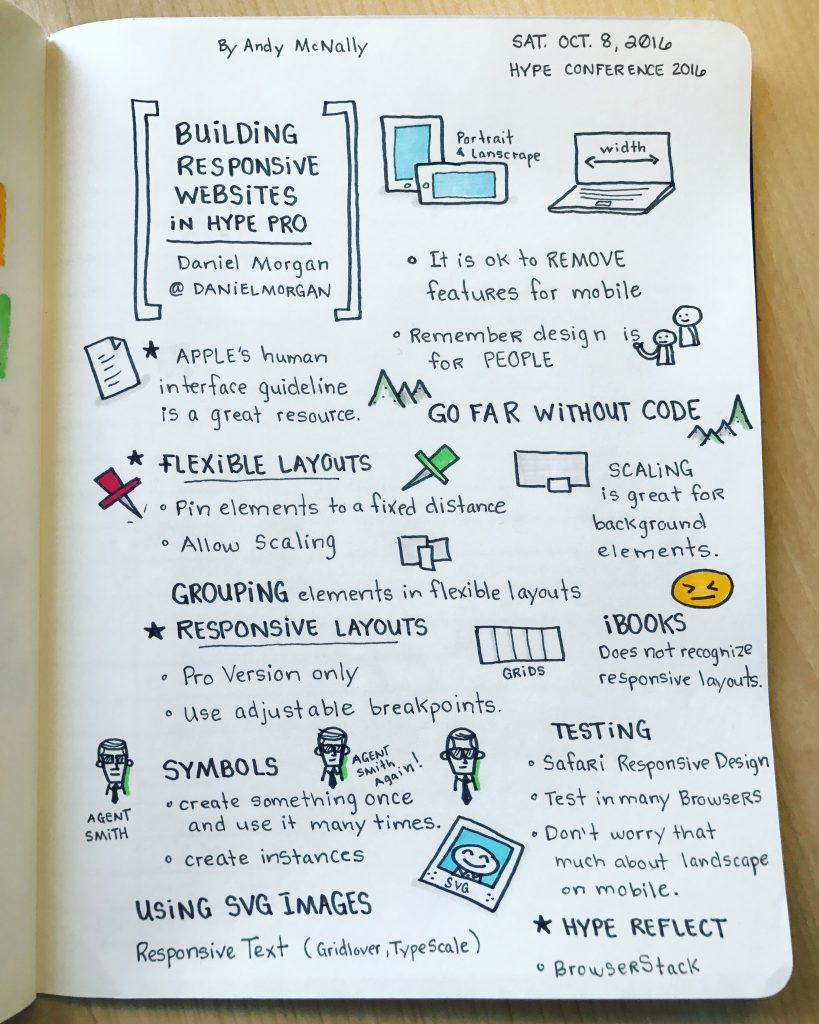 the Hype Conference 2016 Sketchnotes. Building Responsive Websites Session