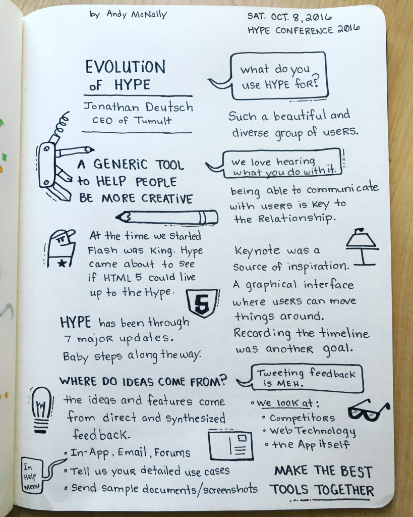 the Hype Conference 2016 Sketchnotes, Evolution of Hype Session