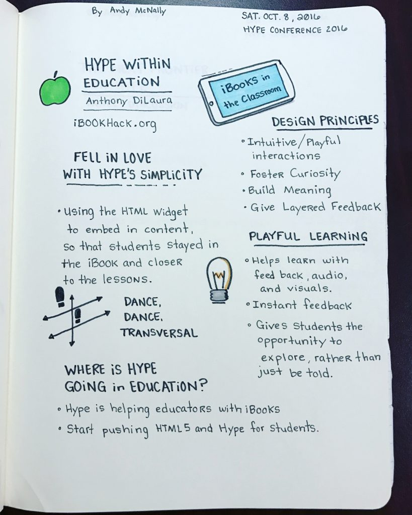 the Hype Conference 2016 Sketchnotes, Hype within Education Session