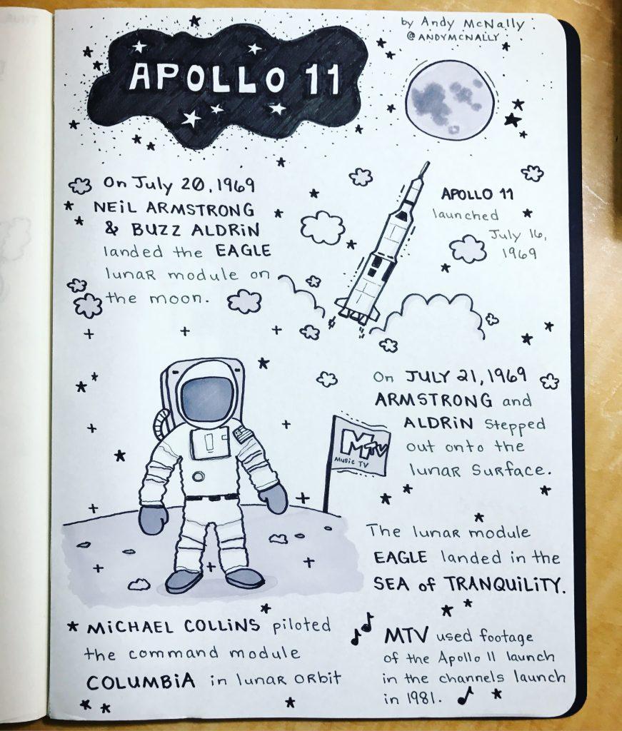 Apollo 11 sketchnote