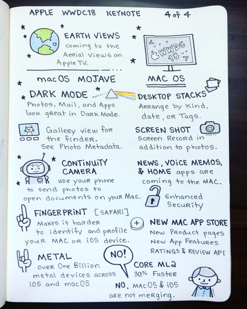 Apple WWDC 2018 Sketchnotes 4 of 4