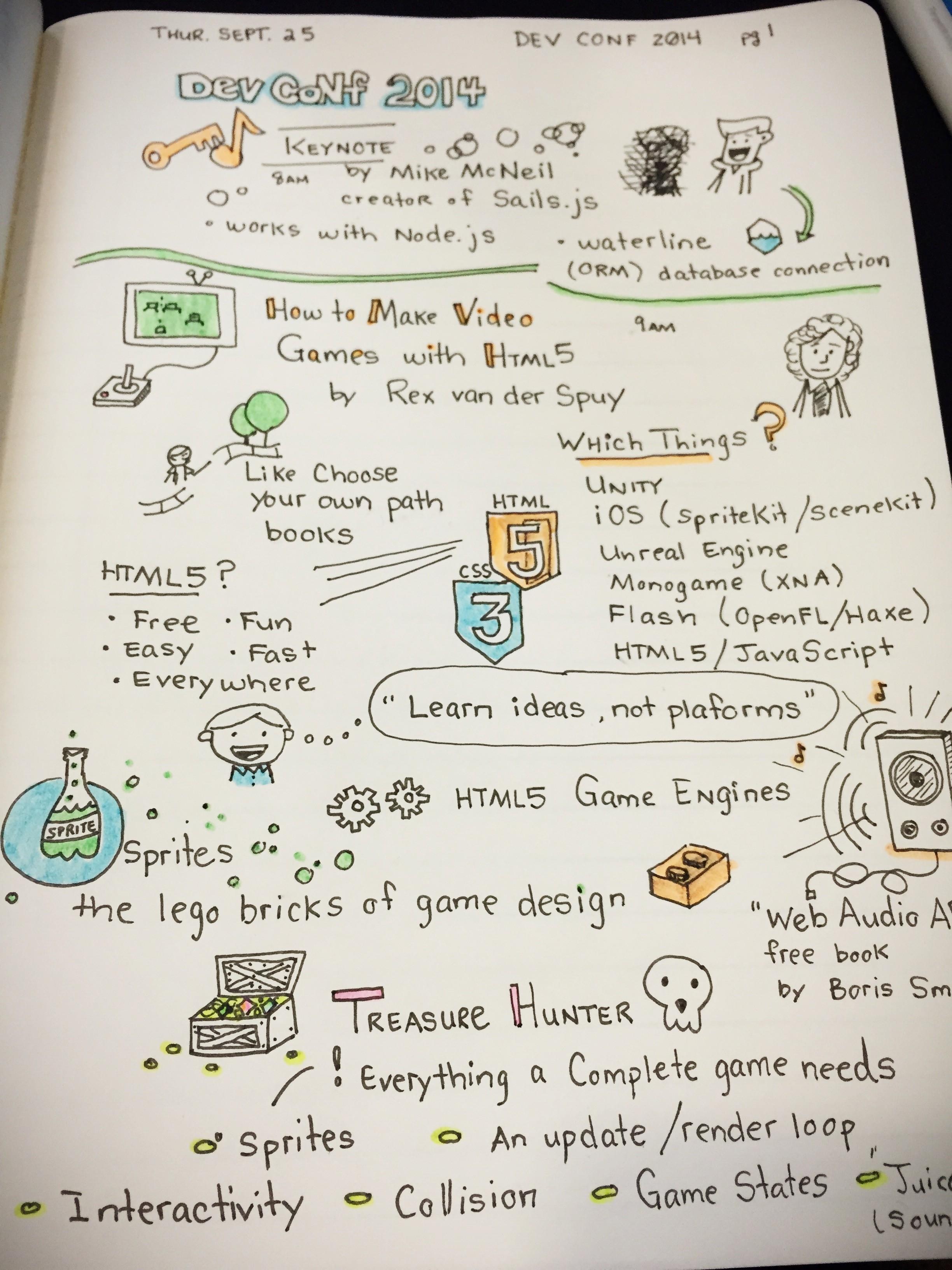 Dev Conf 2014 sketch notes morning sept 25