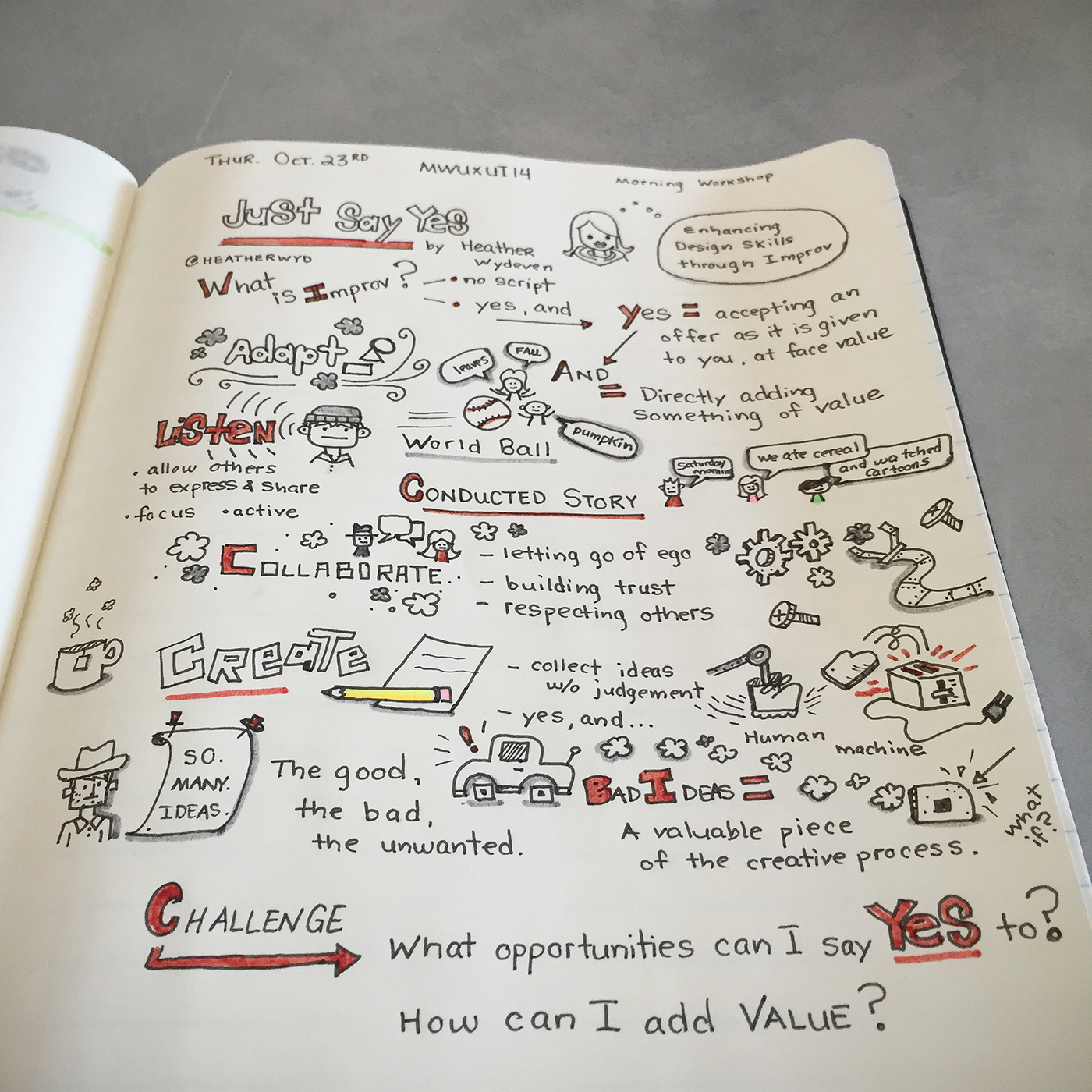 sketch notes from MWUX2014 - Just say yes