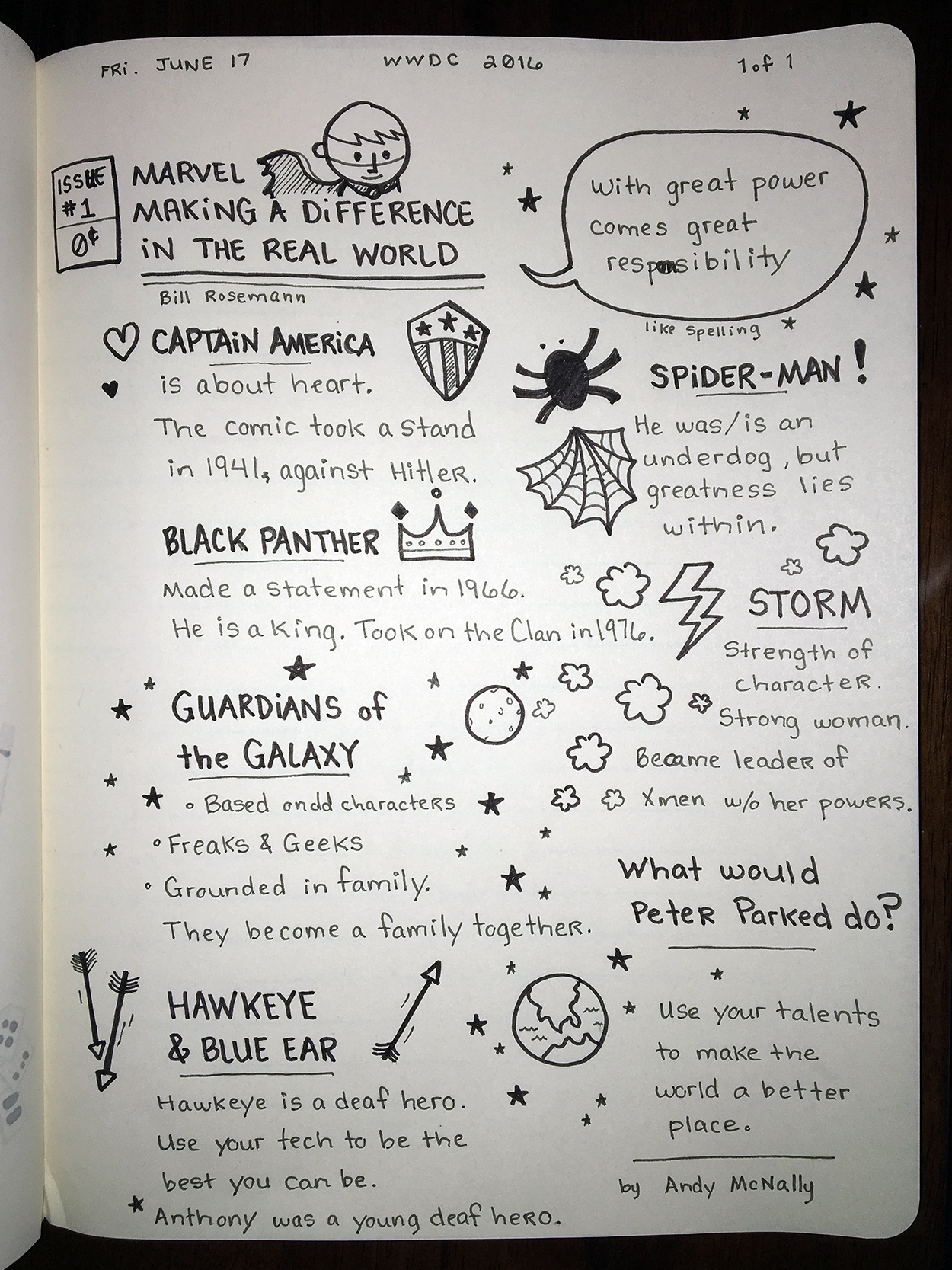 Sketchnotes WWDC 2016