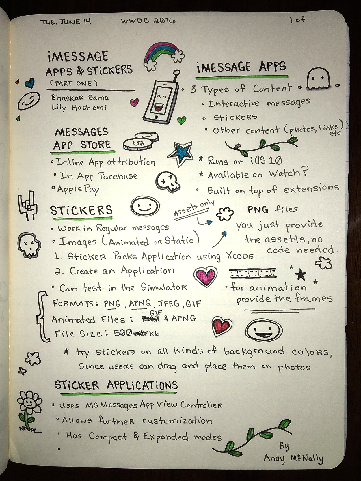 WWDC sketchnotes - iMessage Apps & Stickers