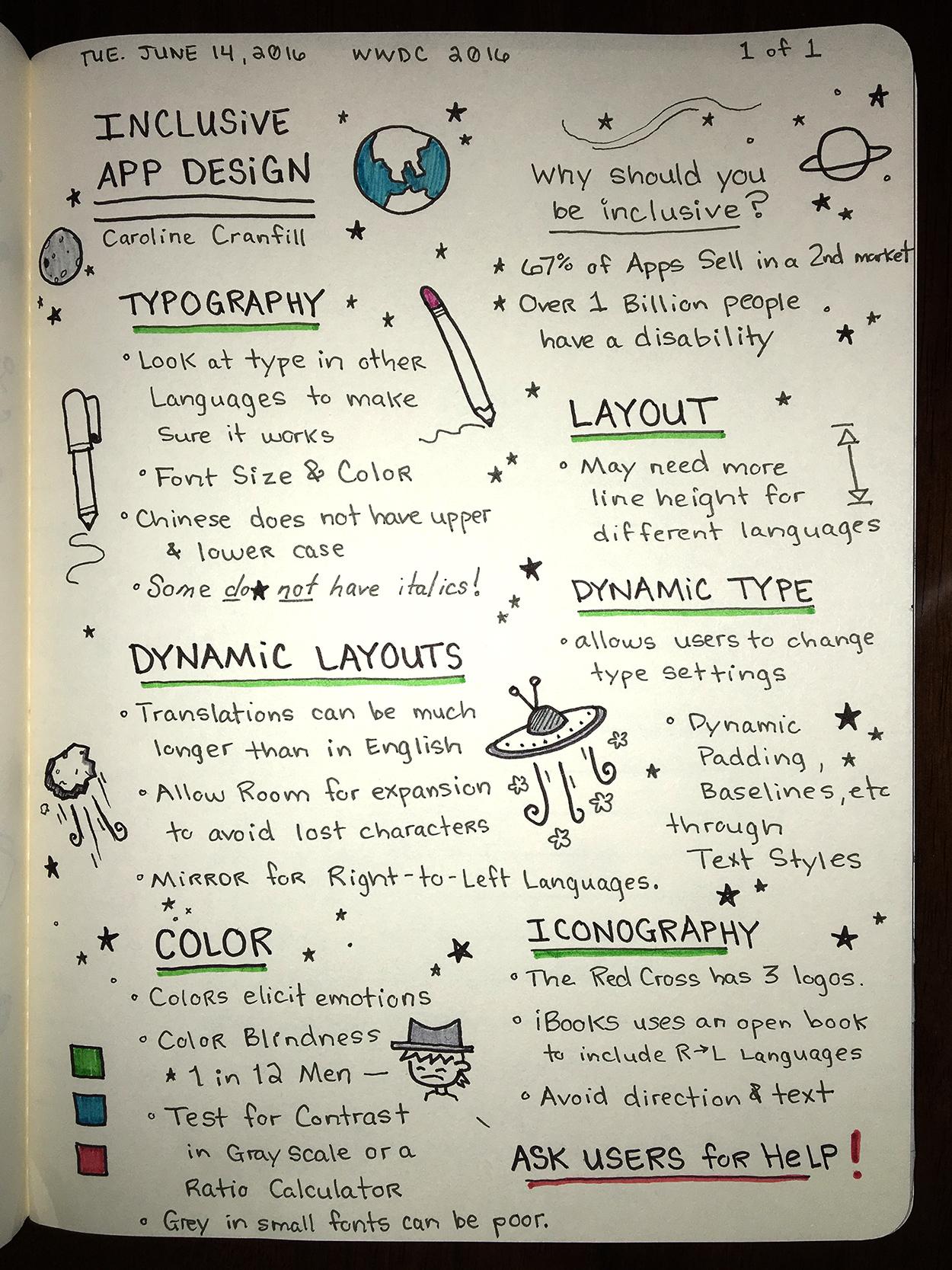 WWDC sketchnotes - Inclusive App Design