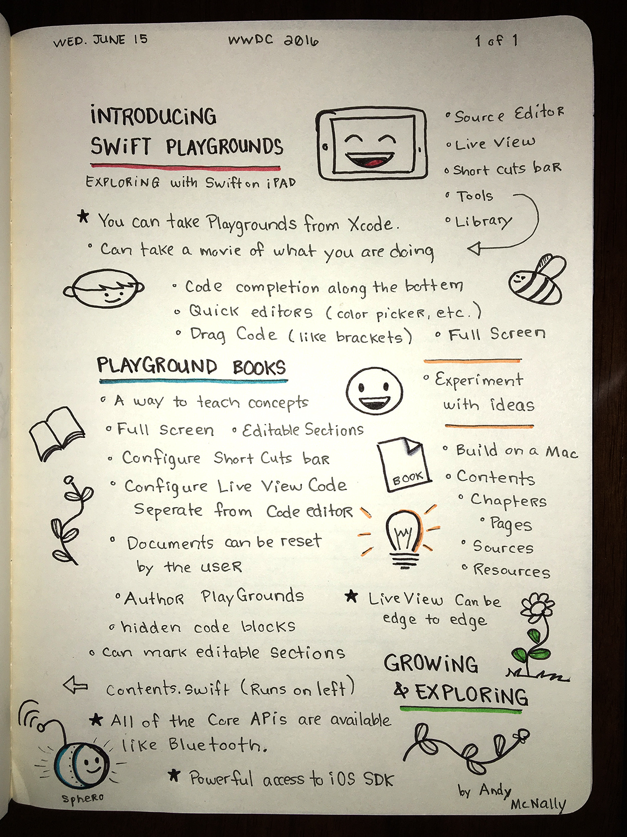 WWDC sketchnotes - Introducing Swift Playgrounds
