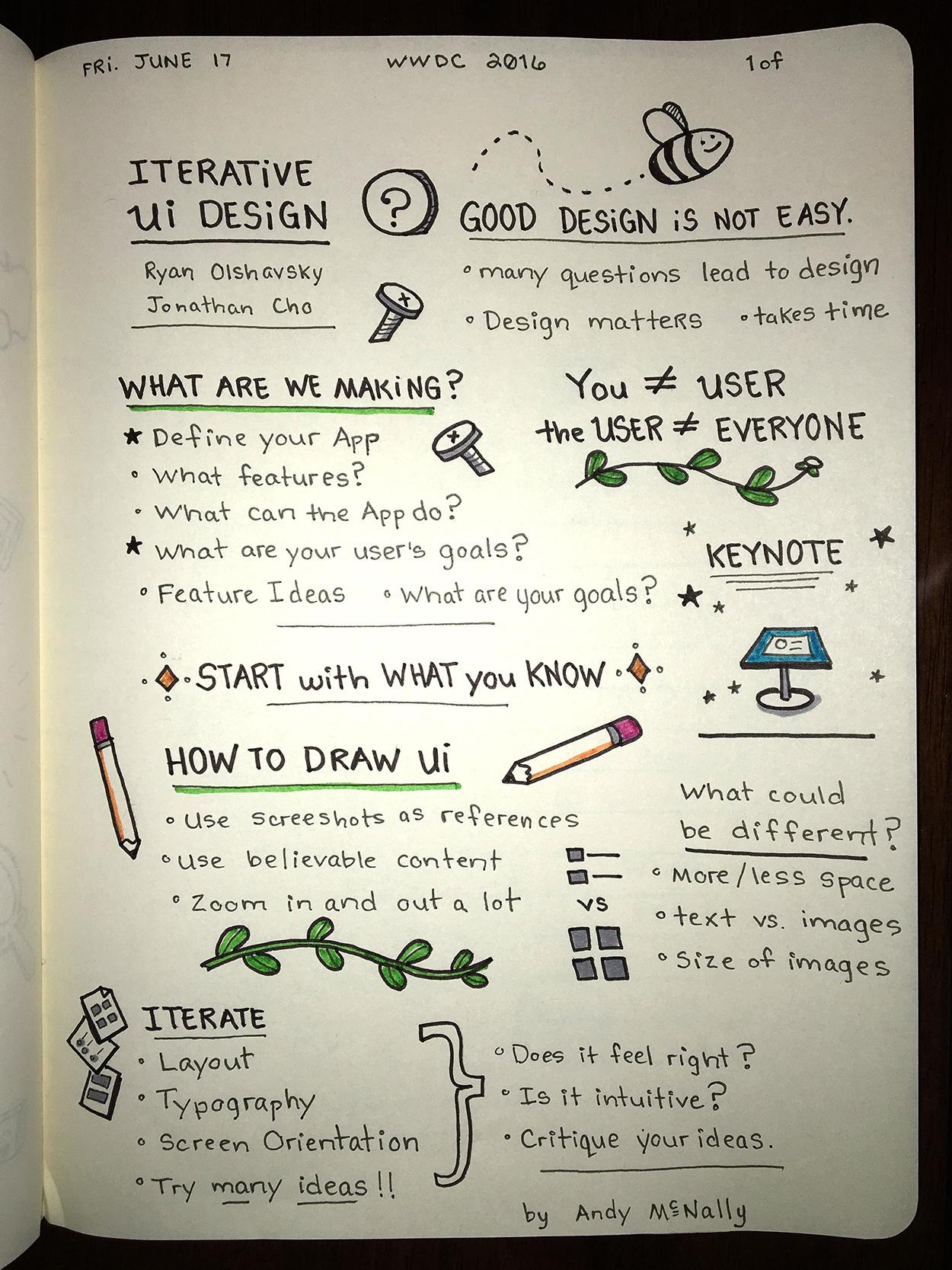 WWDC sketchnotes - Iterative UI Design