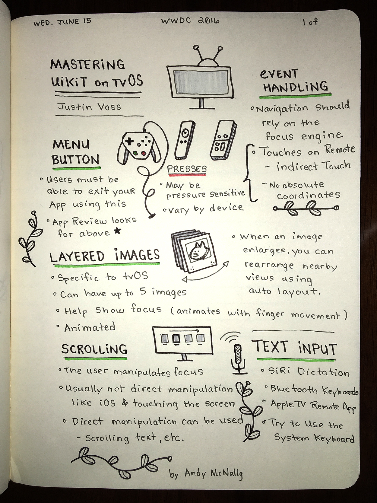 WWDC sketchnotes - Mastering UIKit