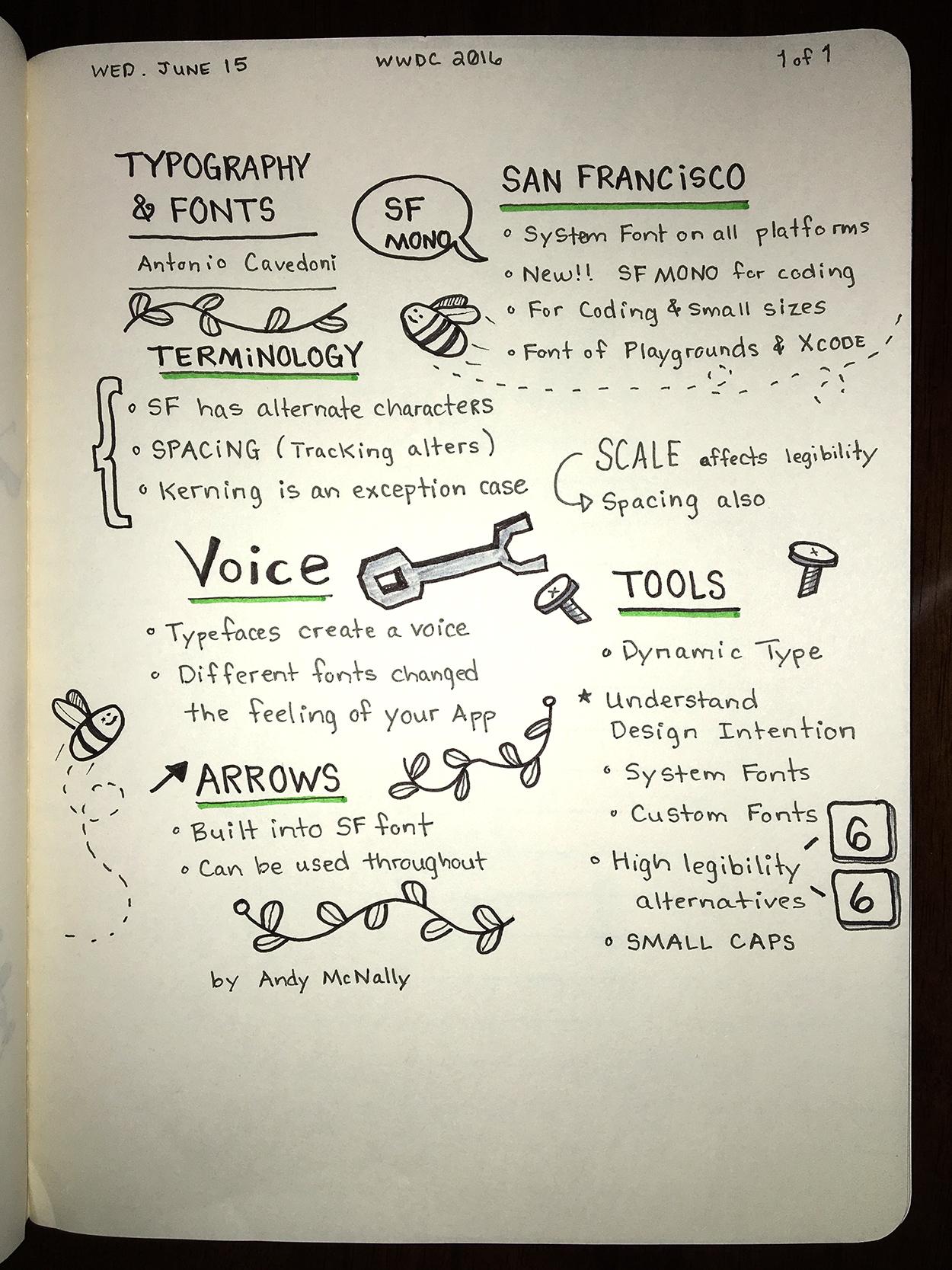 WWDC sketchnotes - Typography & Fonts