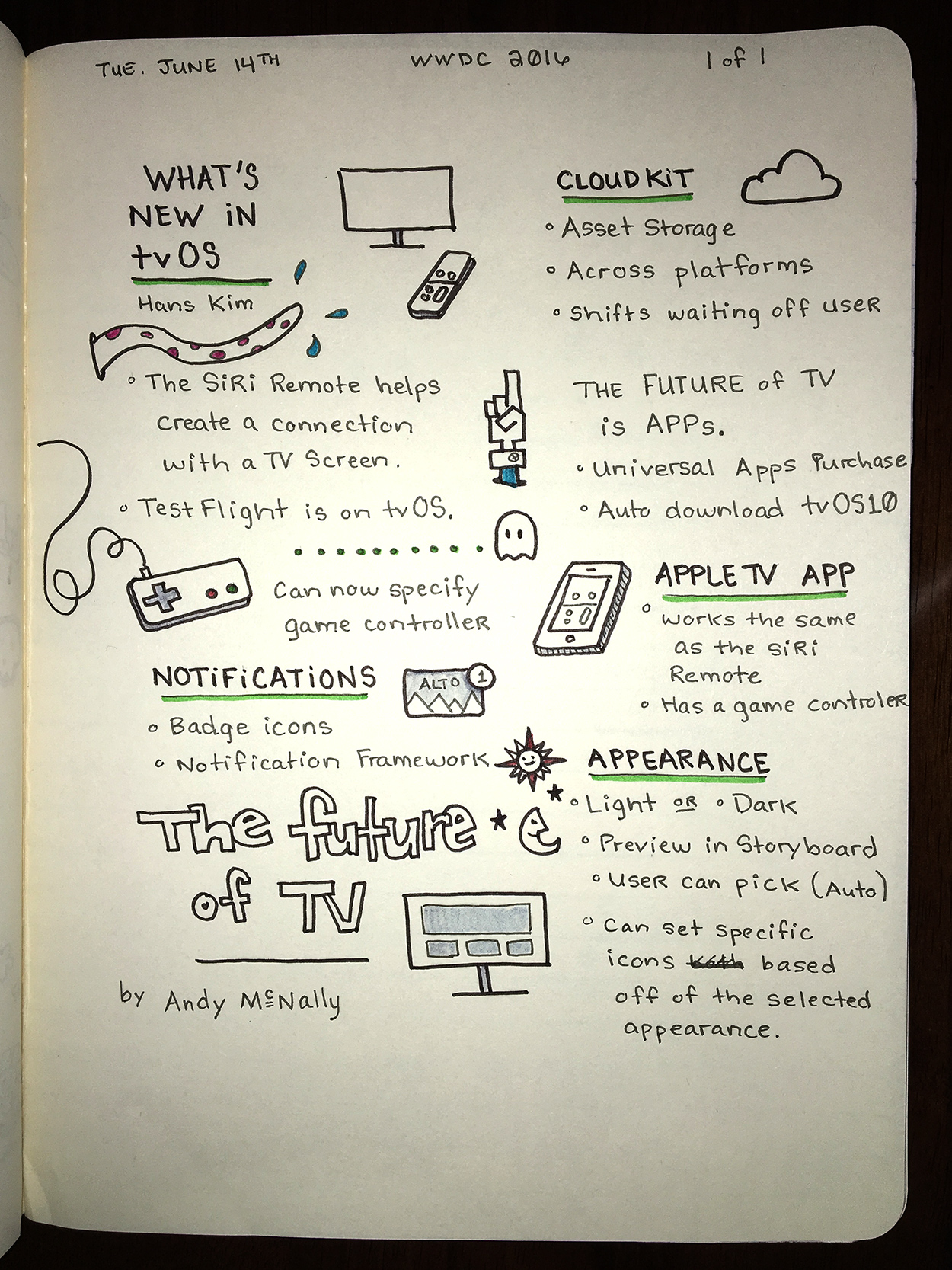 WWDC sketchnotes - What's New in tvOS