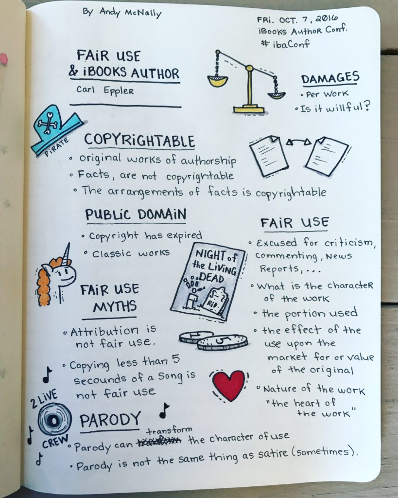 iBooks Author Conference Fair Use session sketchnotes