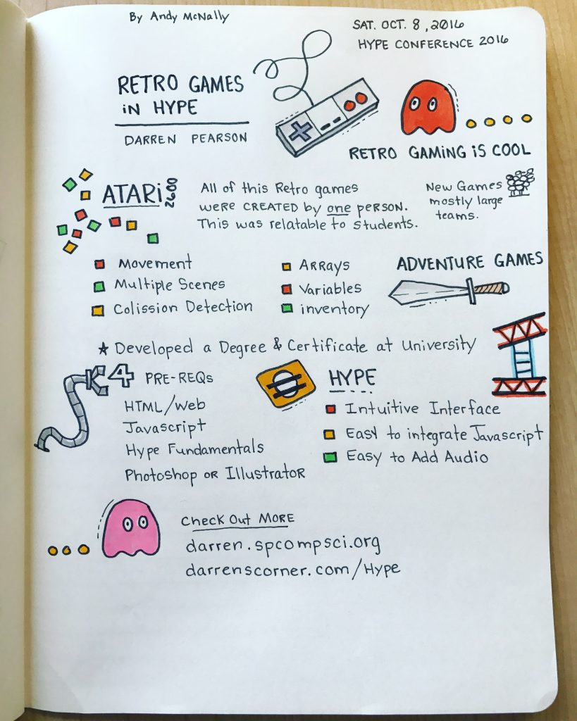 the Hype Conference 2016 Sketchnotes, Retro Games Session