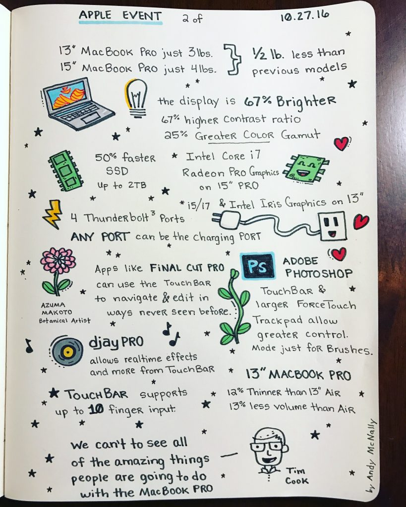 Apple Special Event Oct. 2016 sketch notes