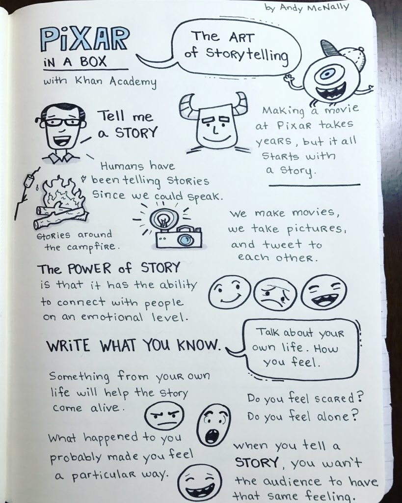 Pixar's The Art of Storytelling