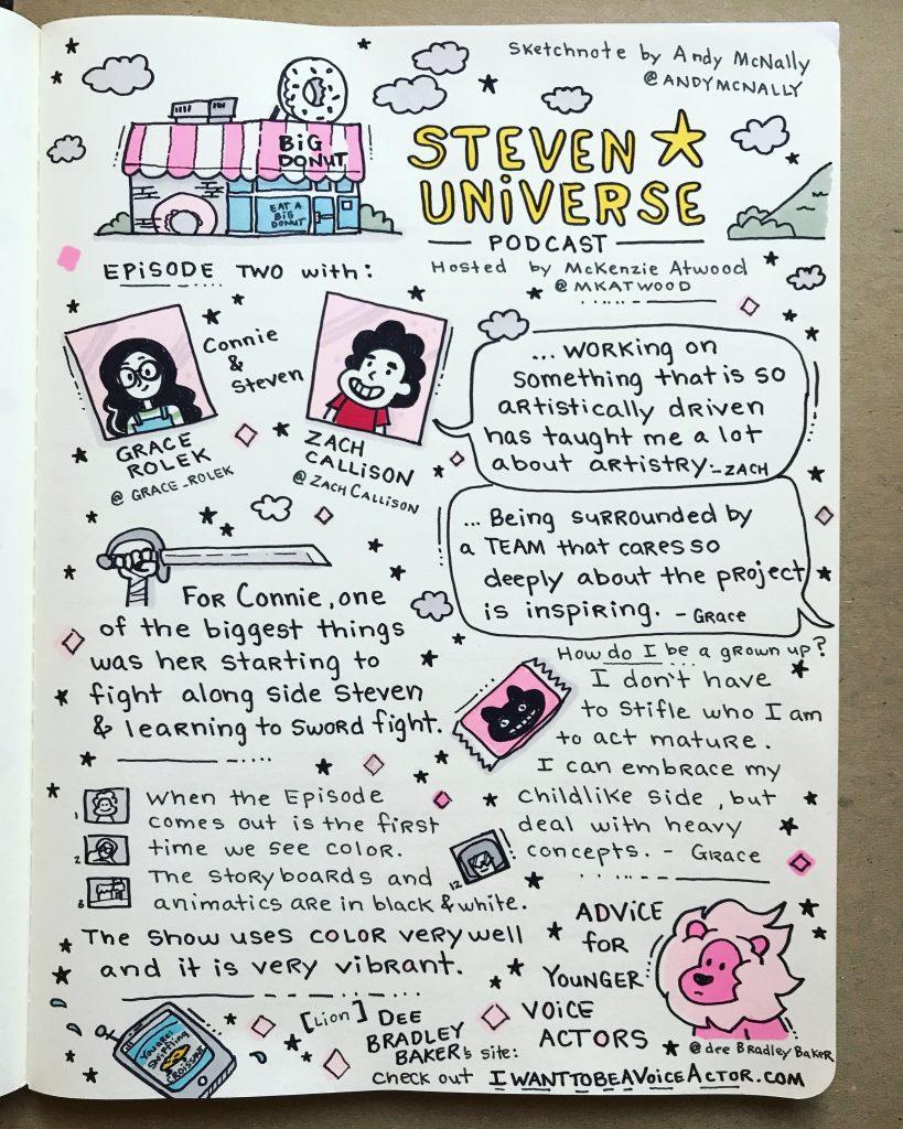 Steven Universe Podcast Episode 2 sketchnote