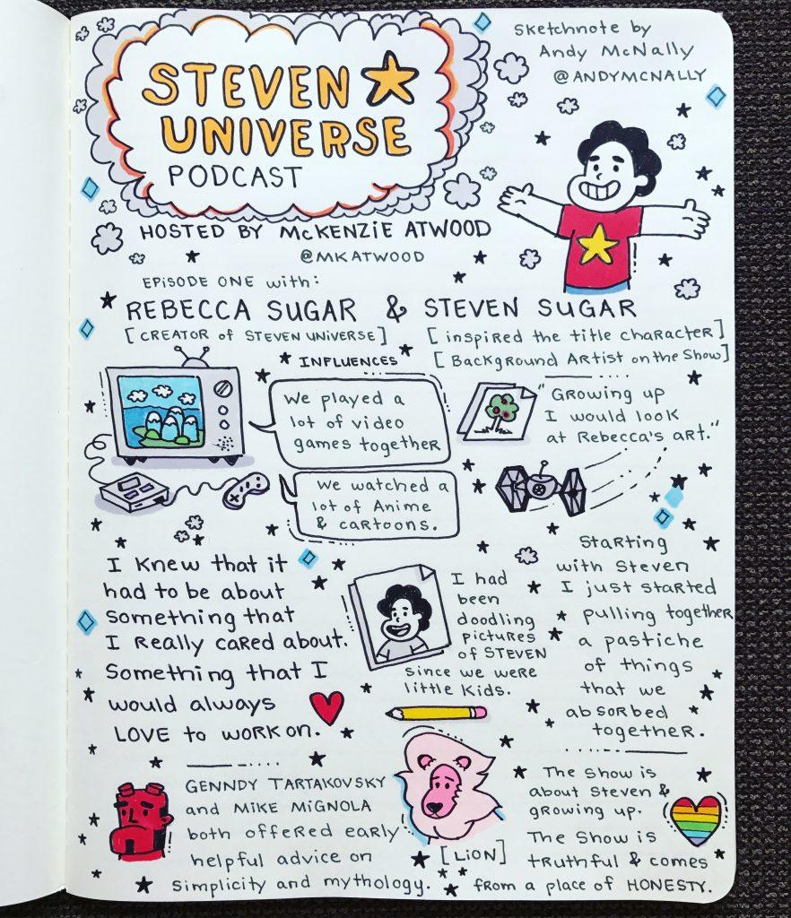 Steven Universe Podcast sketchnote