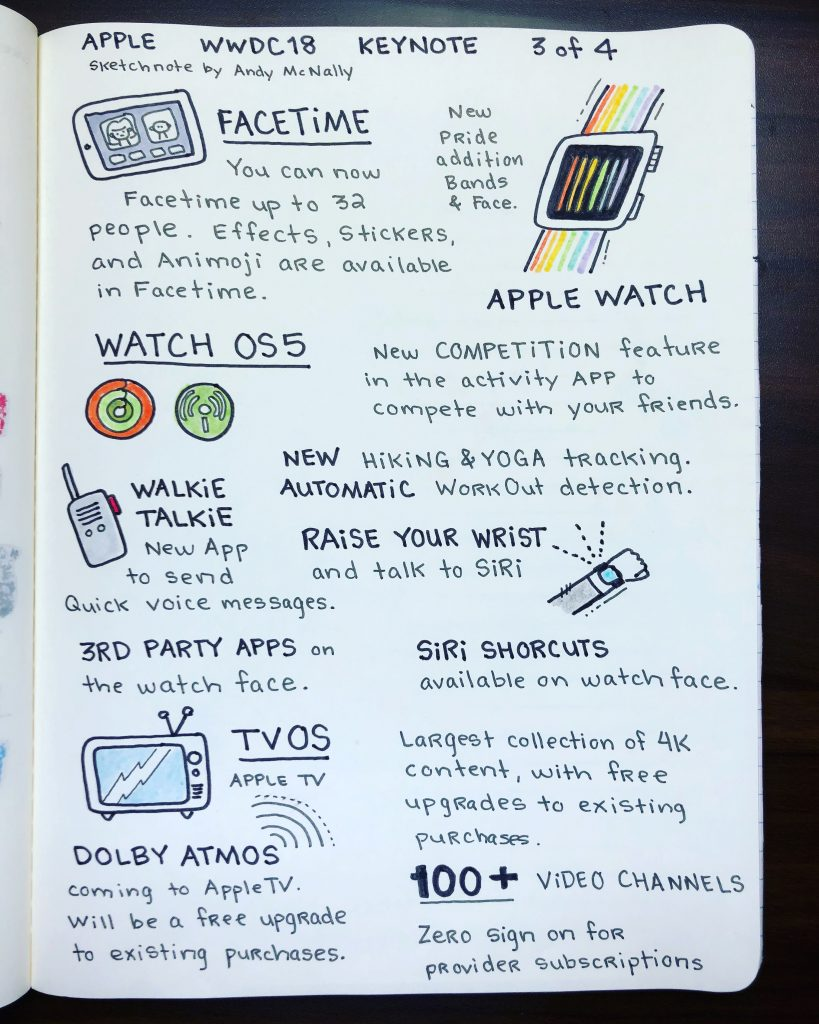 Apple WWDC 2018 Sketchnotes 3 of 4