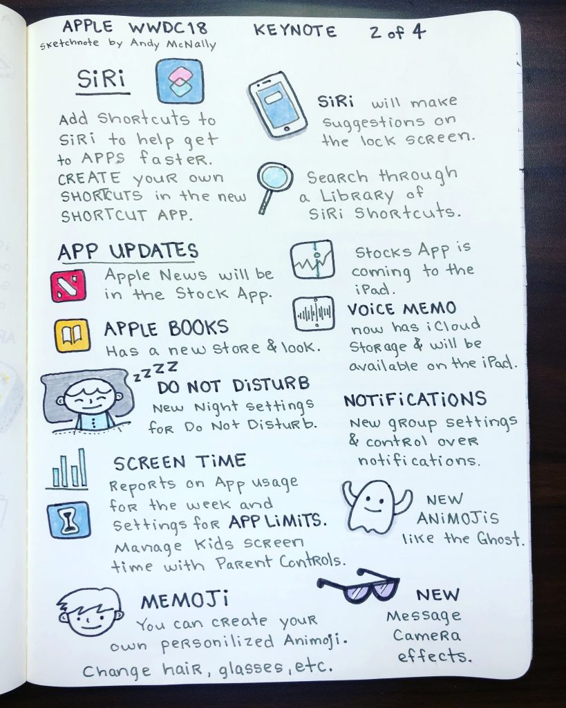 Apple WWDC 2018 Sketchnotes 2 of 4