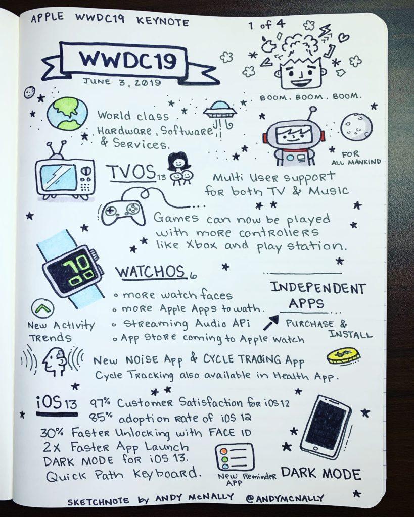 Apple WWDC 2019 Keynote sketchnotes – andy mcnally