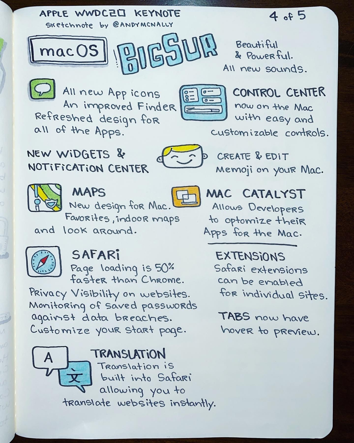 Apple WWDC 2020 Keynote drawing 4 of 5