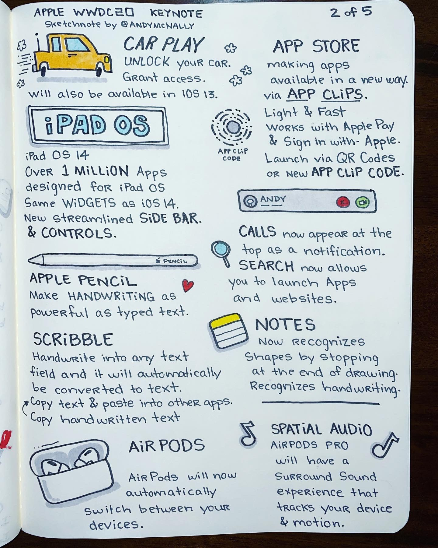 Apple WWDC 2020 Keynote drawing 2 of 5