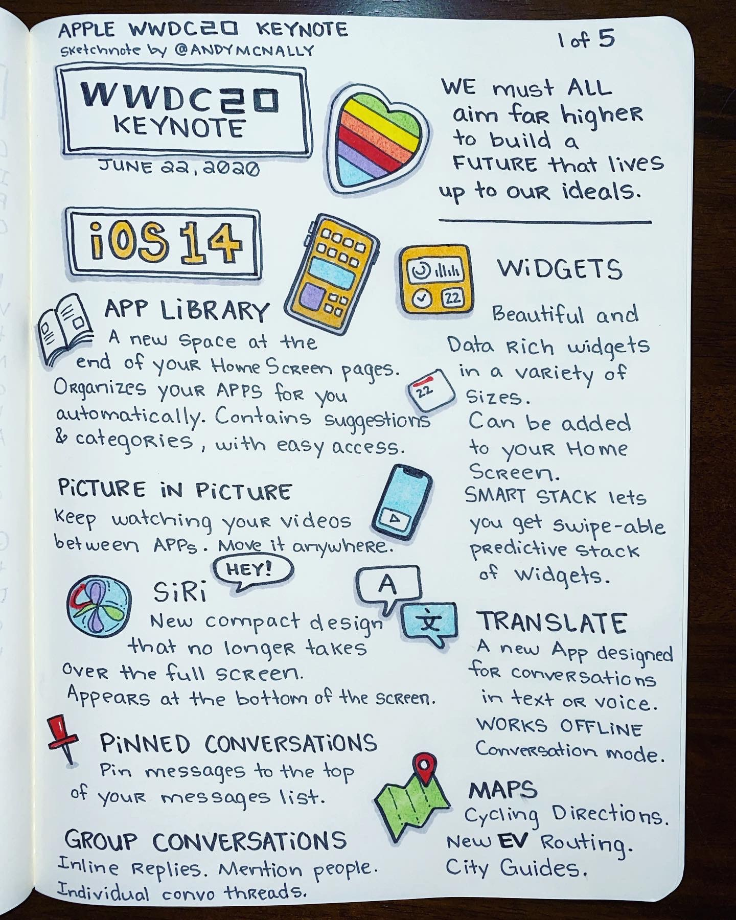 Apple WWDC 2020 Keynote drawing 1 of 5