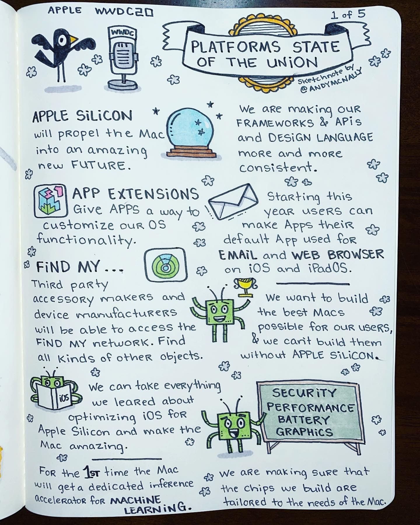 Apple Platforms State of the Union - WWDC 2020 drawing 1 of 5