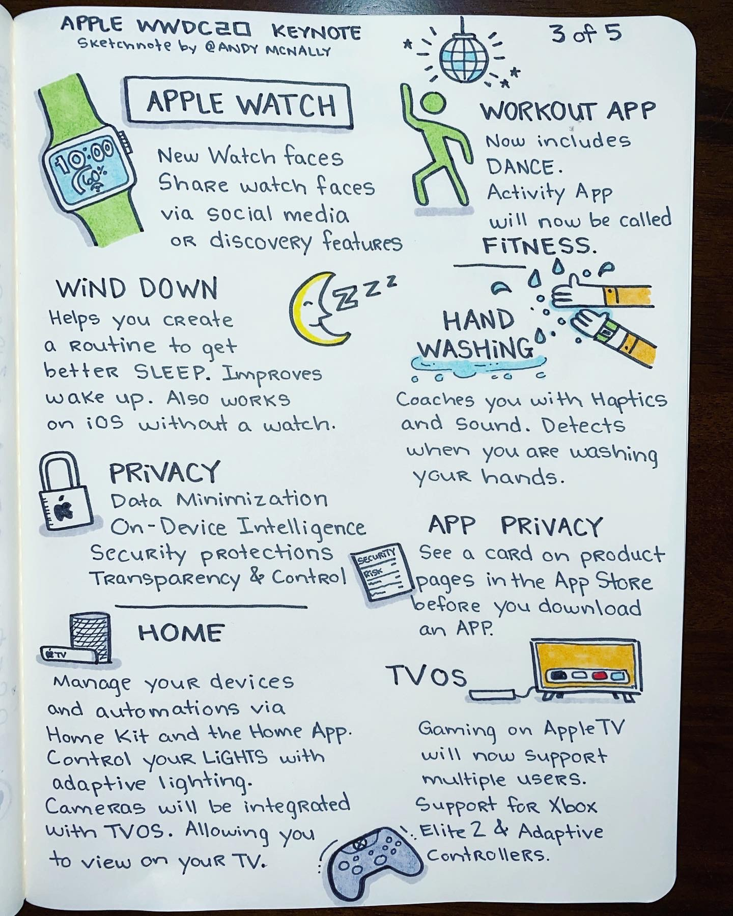 Apple WWDC 2020 Keynote drawing 3 of 5