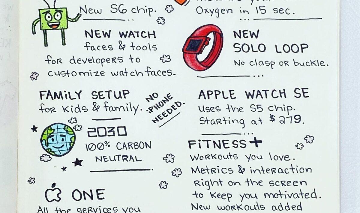 Apple Event September 2020 sketchnote
