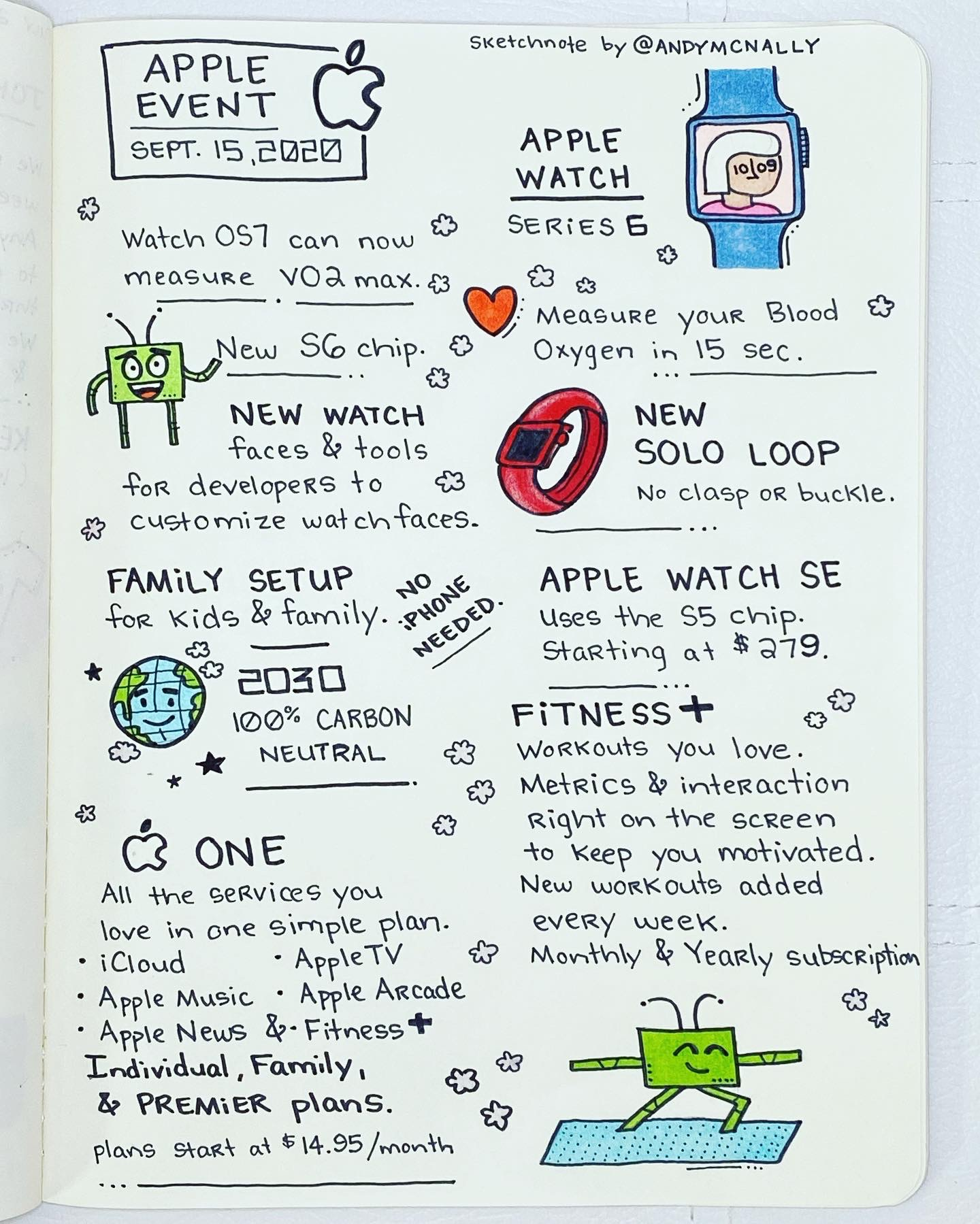 Apple Event September 2020  sketchnote  1 of 2